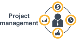 Project Management-2